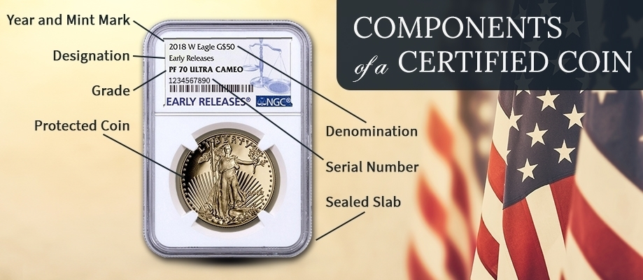 Components of a Certified Coin